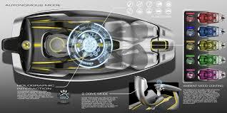 Car Part Home Decor Futuristic Qoros Qloud Qubed Concept Car For Average Chinese