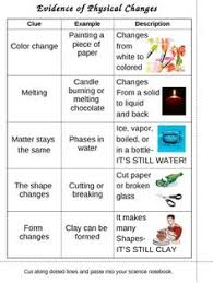 oreo investigation chemical change bulletin board and change