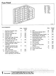 main wiring diagram index wd 01 pages 01 17 audi 100 a6 1992