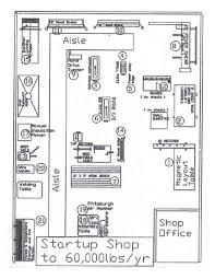 workshop layout planning tools shop floor layout some practical options empire machinery