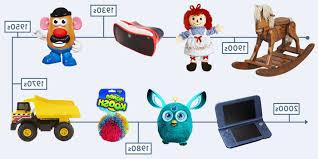 most popular gifts toys each year ardiafm