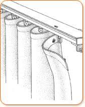 Ripplefold Draperies Kirsch Drapery Hardware Is Often Made For A Specific Drapery Type