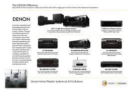 boston home theater 5 1 our portfolio home and commercial automation projects