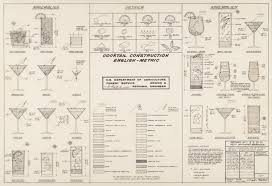 cocktail recipe cards cocktail construction chart