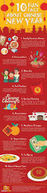 38 best chinese new year ideas images on pinterest china crafts