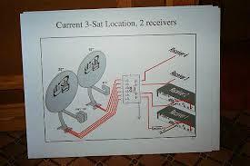 secret diagram useful wiring diagram quad lnb