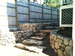 Terraced Retaining Wall Ideas by Walls And Their Role In Garden And Landscape Design