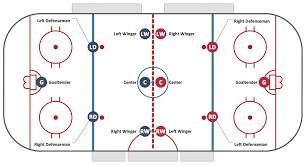 ice hockey positions sport u2014 ice hockey pinterest hockey and