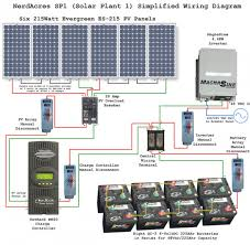 wiring diagram for solar panel system u2013 readingrat net