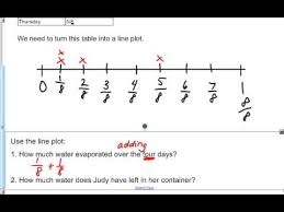 create a line plot using fractions youtube