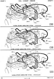 15 best jeep willys parts diagrams images on pinterest jeep