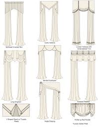 Valance Styles For Large Windows Best 25 Drapery Designs Ideas On Pinterest Curtain Holdbacks