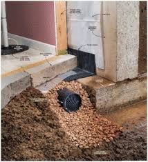 Interior Waterproofing Basement Waterproofing Rockville Basement Waterproofing