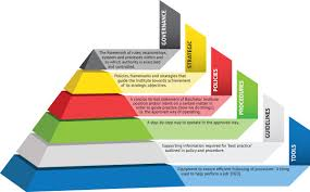 policy procedure manual template virtren com