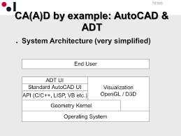 auto cad basics foundations and 2d drawings ppt video online