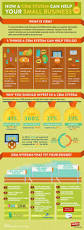 9 best salesforce related images on pinterest infographics data