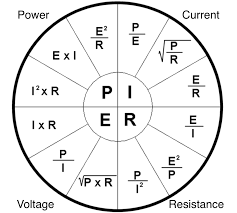 power given voltage and current images guru ohms law calculator