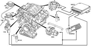mercedes 500 engine diagram mercedes free wiring diagrams