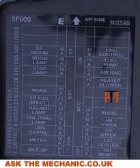 nissan micra fuse box cover nissan wiring diagram instructions