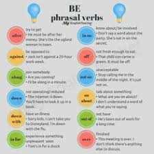 The Cognitive Linguistic Approach to Teaching Phrasal Verbs     ELT     Scribd Collins Work on your Phrasal Verbs