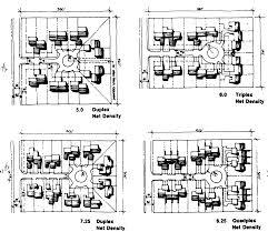 quadplex plans density