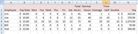 microsoft excel tips overtime pay