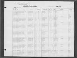 George Kelly Barnes Highland Park Cemetery Index K Through Kik