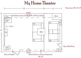 Designing A Home Theater Room Home Design - Home theater design layout