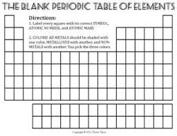 printable periodic table empty image result for periodic table coloring worksheet chemistry