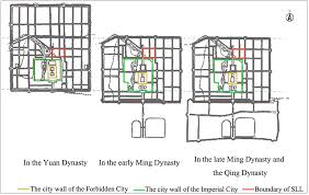 Forbidden City Floor Plan by Sustainability Free Full Text Place Capital Flows And