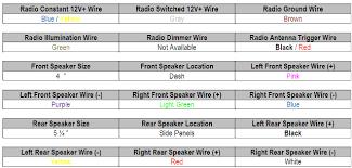 1991 toyota celica car stereo and wiring diagram radiobuzz48 com