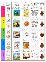 best 25 kindergarten lesson plans ideas on pinterest preschool