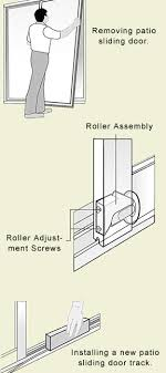 Removing A Patio Door How To Maintain A Sliding Glass Door Swisco