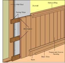 how walls are made wood panel walls wall wood and panel walls