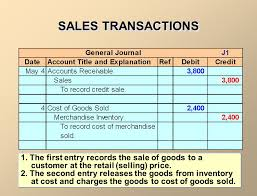 record sale price accounting principles ppt