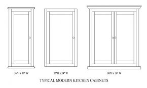 Standard Kitchen Cabinet Door Sizes Standard Kitchen Dimensions Cabinet Height Above Counter