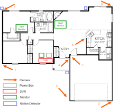 security systems house wiring diagram security cameras shnnoogle