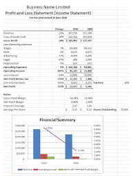 Profit And Loss Spreadsheet Template by Free Profit And Loss Statement Template And Sle