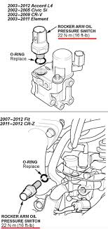 2004 honda accord check engine light p2646 honda rocker arm oil pressure switch circuit low voltage