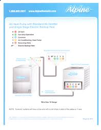 goodman air handler wiring diagram in whirlpool thermostat