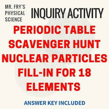 periodic table scavenger hunt answer key new store here please review and follow periodic table nuclear