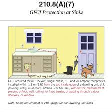 gfci distance from sink ask the electrical inspector construction pro tips