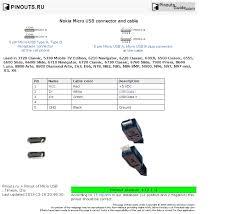 nokia micro usb connector and cable pinout diagram pinoutguide com