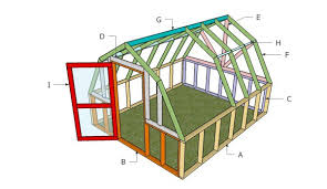 Shed Greenhouse Plans Barn Greenhouse Plans Myoutdoorplans Free Woodworking Plans