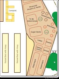garden plans u2014 byexample com