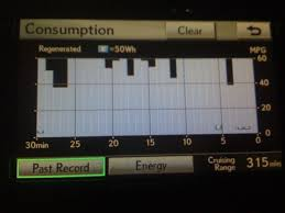 lexus ct200h gas what are the fuel consumption hybrid screens like on the nav model