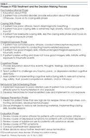 coping skills worksheets worksheets