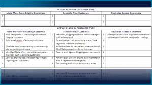 sample business plan template pdf yaruki up info small c cmerge