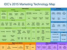 cmi content marketing strategy research