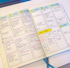 bullet journal weekly spread ideas and inspiration u2022 forevergoodlife